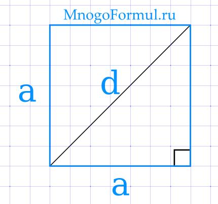 Площадь квадрата через диагональ