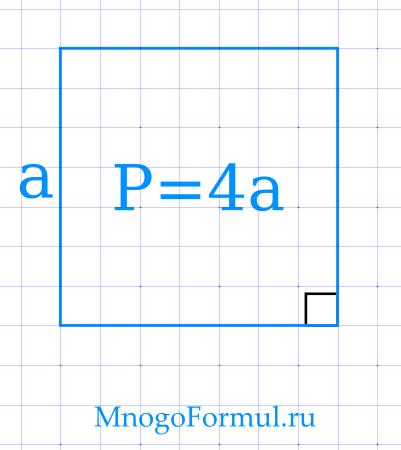 Площадь квадрата через периметр