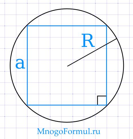 Площадь квадрата через радиус описанной окружности