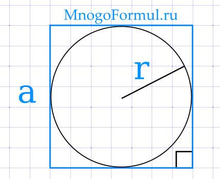 Площадь квадрата через радиус вписанной окружности