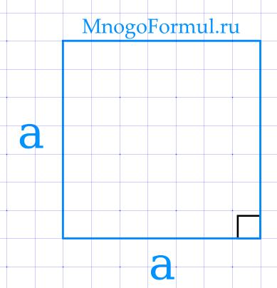 Площадь квадрата через сторону