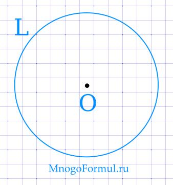 Площадь круга через длину окружности