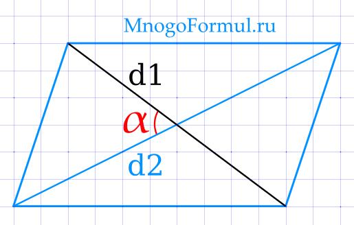 Площадь параллелограмма через диагонали и угол между ними