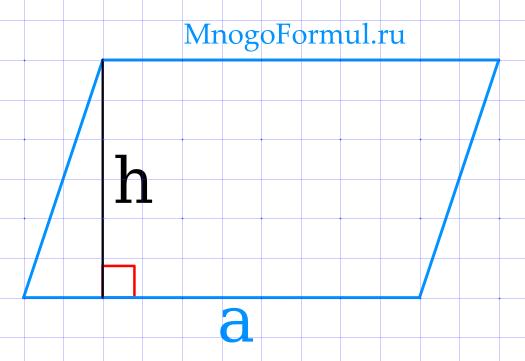 Площадь параллелограмма через основание и высоту