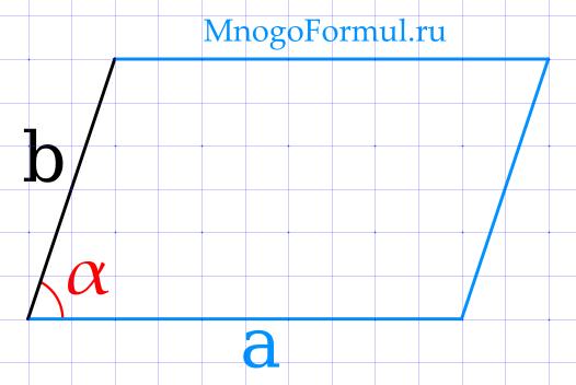 Площадь параллелограмма через стороны и угол между ними