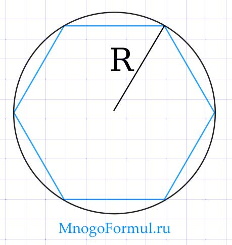 Площадь правильного многоугольника через радиус описанной окружности