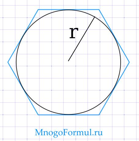 Площадь правильного многоугольника через радиус вписанной окружности