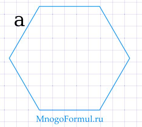 Площадь правильного шестиугольника через сторону