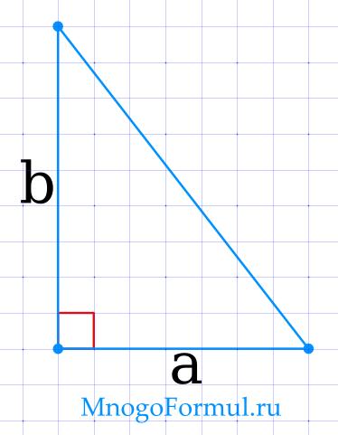 Площадь прямоугольного треугольника через 2 стороны