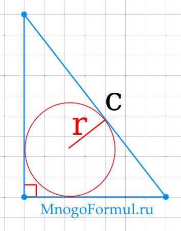 Площадь прямоугольного треугольника через радиус вписанной окружности и гипотенузу