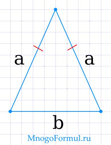 Площадь равнобедренного треугольника через основание и сторону