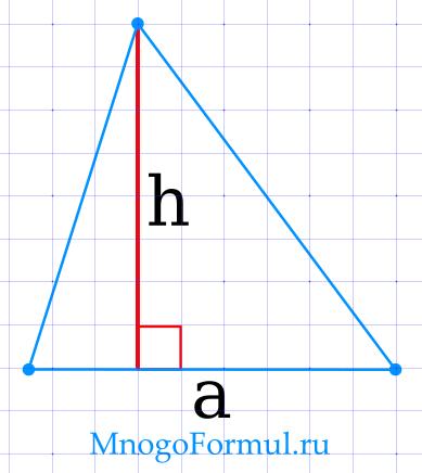 Площадь треугольника через основание и высоту