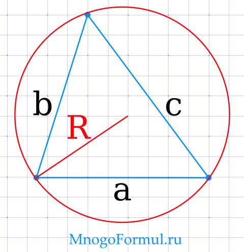 Площадь треугольника через радиус описанной окружности и 3 стороны