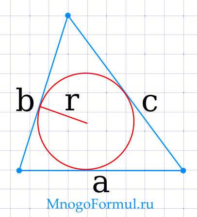 Площадь треугольника через радиус вписанной окружности и 3 стороны