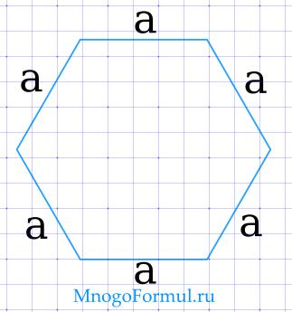 Площадь правильного многоугольника через сторону