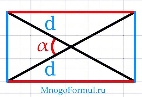Площадь прямоугольника через диагонали и угол между ними