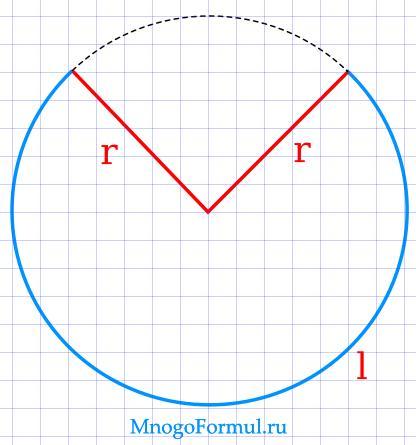 Площадь сектора круга через длину дуги и радиус