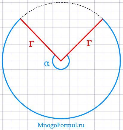 Площадь сектора круга через угол и радиус